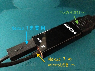 Nexus7 dvideo 1407201